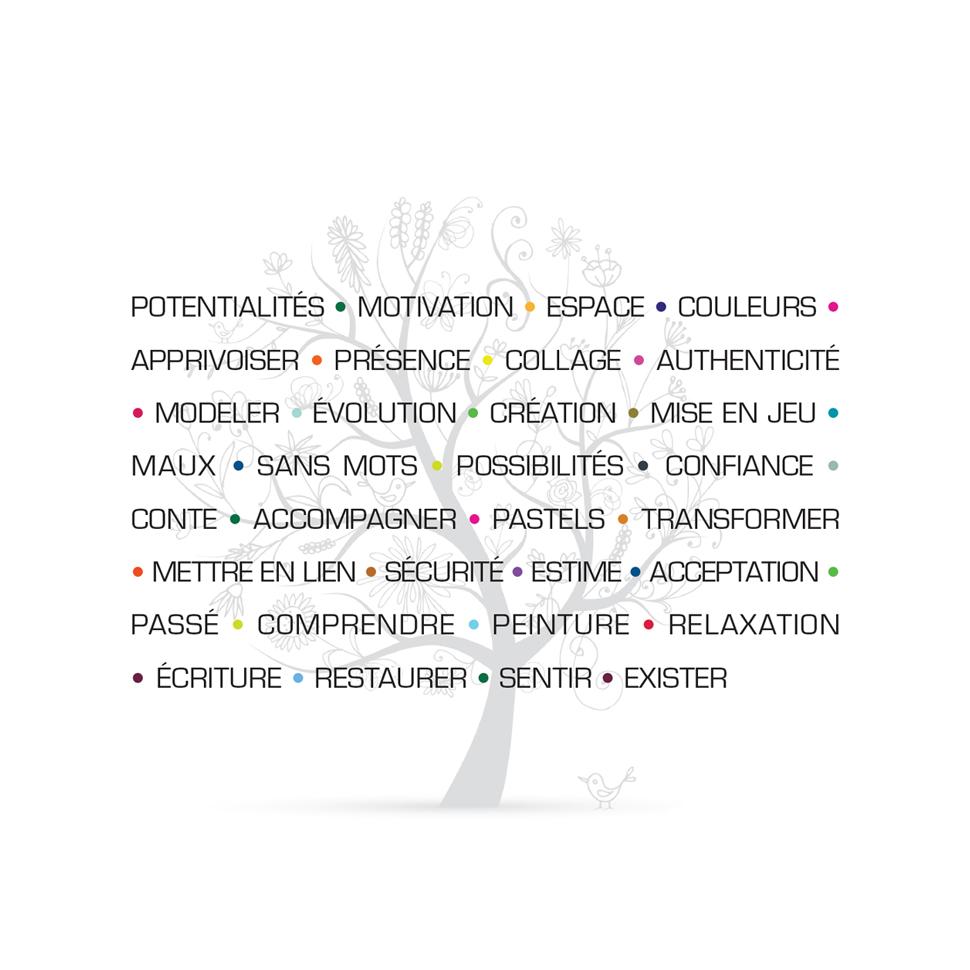 arbre_des_mots